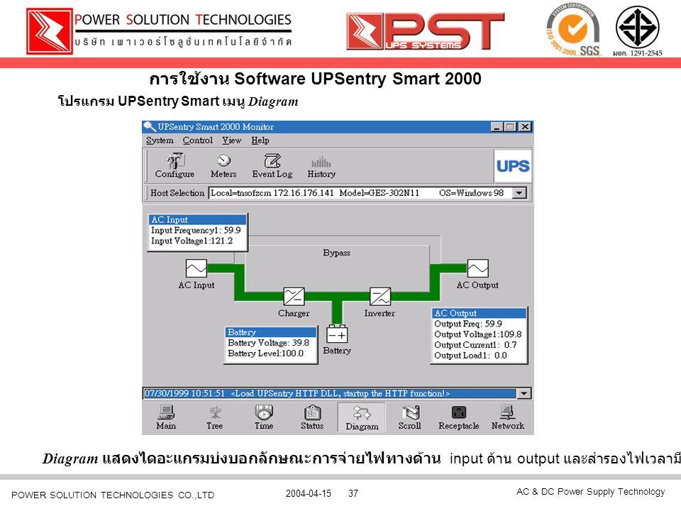 AC & DC Power Supply Technology 2004-04-1537 POWER SOLUTION TECHNOLOGIES CO.,LTD การใช้งาน Software UPSentry Smart 2000 โปรแกรม UPSentry Smart เมนู Di