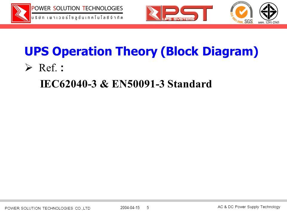 AC & DC Power Supply Technology 2004-04-155 POWER SOLUTION TECHNOLOGIES CO.,LTD UPS Operation Theory (Block Diagram) RR ef. : I EC62040-3 & EN50091-