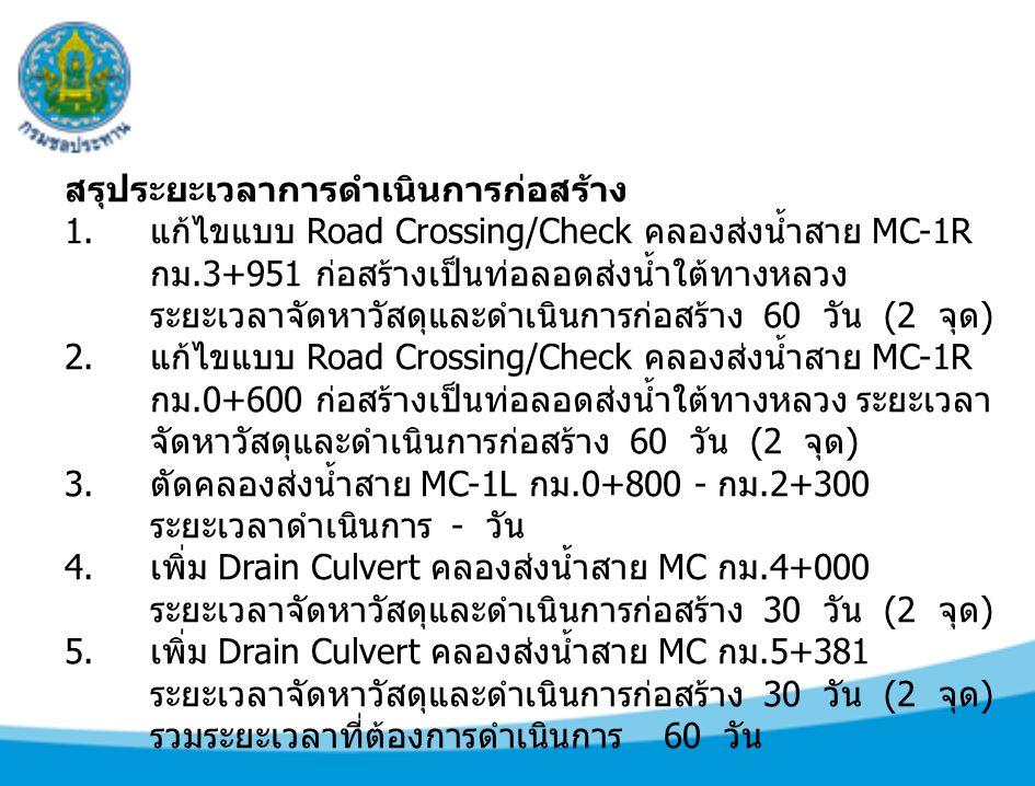 สรุประยะเวลาการดำเนินการก่อสร้าง 1. แก้ไขแบบ Road Crossing/Check คลองส่งน้ำสาย MC-1R กม.3+951 ก่อสร้างเป็นท่อลอดส่งน้ำใต้ทางหลวง ระยะเวลาจัดหาวัสดุและ