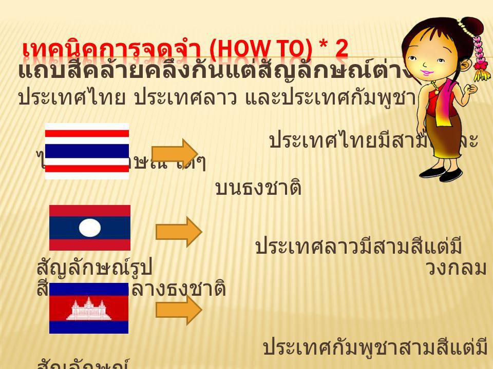 แถบสีคล้ายคลึงกันแต่สัญลักษณ์ต่างกัน ประเทศไทย ประเทศลาว และประเทศกัมพูชา ประเทศไทยมีสามสีและ ไม่มีสัญลักษณ์ ใดๆ บนธงชาติ ประเทศลาวมีสามสีแต่มี สัญลัก
