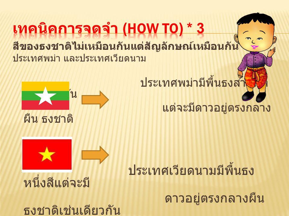 สีของธงชาติไม่เหมือนกันแต่สัญลักษณ์เหมือนกัน ประเทศพม่า และประเทศเวียดนาม ประเทศพม่ามีพื้นธงสามสีที่ แตกต่างกัน แต่จะมีดาวอยู่ตรงกลาง ผืน ธงชาติ ประเท