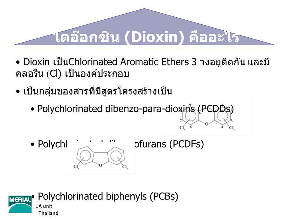 ไดอ๊อกซิน (Dioxin) คืออะไร Dioxin เป็น Chlorinated Aromatic Ethers 3 วงอยู่ติดกัน และมี คลอรีน (Cl) เป็นองค์ประกอบ เป็นกลุ่มของสารที่มีสูตรโครงสร้างเป