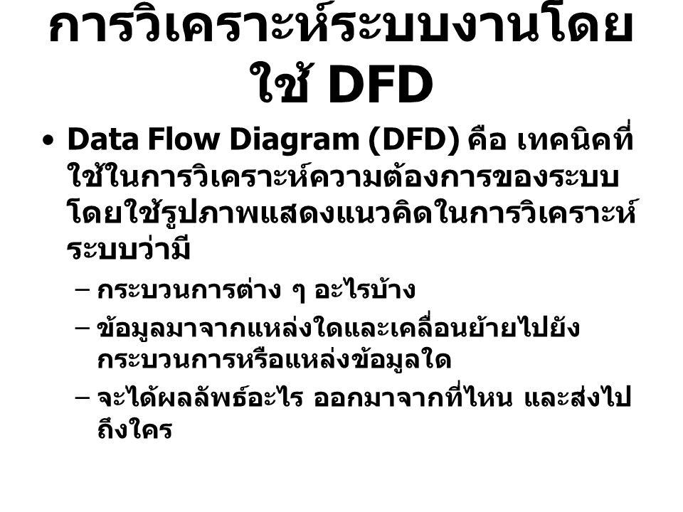 การวิเคราะห์ระบบงานโดย ใช้ DFD Data Flow Diagram (DFD) คือ เทคนิคที่ ใช้ในการวิเคราะห์ความต้องการของระบบ โดยใช้รูปภาพแสดงแนวคิดในการวิเคราะห์ ระบบว่าม