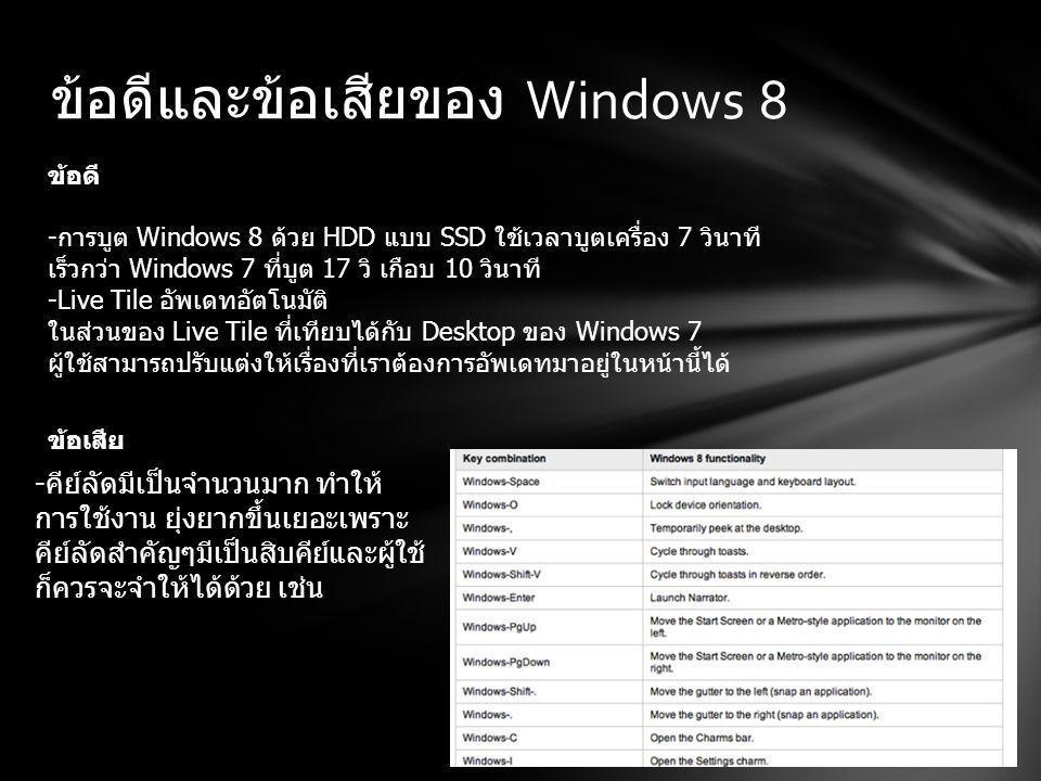 ข้อดีและข้อเสียของ Windows 8 ข้อดี -การบูต Windows 8 ด้วย HDD แบบ SSD ใช้เวลาบูตเครื่อง 7 วินาที เร็วกว่า Windows 7 ที่บูต 17 วิ เกือบ 10 วินาที -Live Tile อัพเดทอัตโนมัติ ในส่วนของ Live Tile ที่เทียบได้กับ Desktop ของ Windows 7 ผู้ใช้สามารถปรับแต่งให้เรื่องที่เราต้องการอัพเดทมาอยู่ในหน้านี้ได้ ข้อเสีย -คีย์ลัดมีเป็นจำนวนมาก ทำให้ การใช้งาน ยุ่งยากขึ้นเยอะเพราะ คีย์ลัดสำคัญๆมีเป็นสิบคีย์และผู้ใช้ ก็ควรจะจำให้ได้ด้วย เช่น