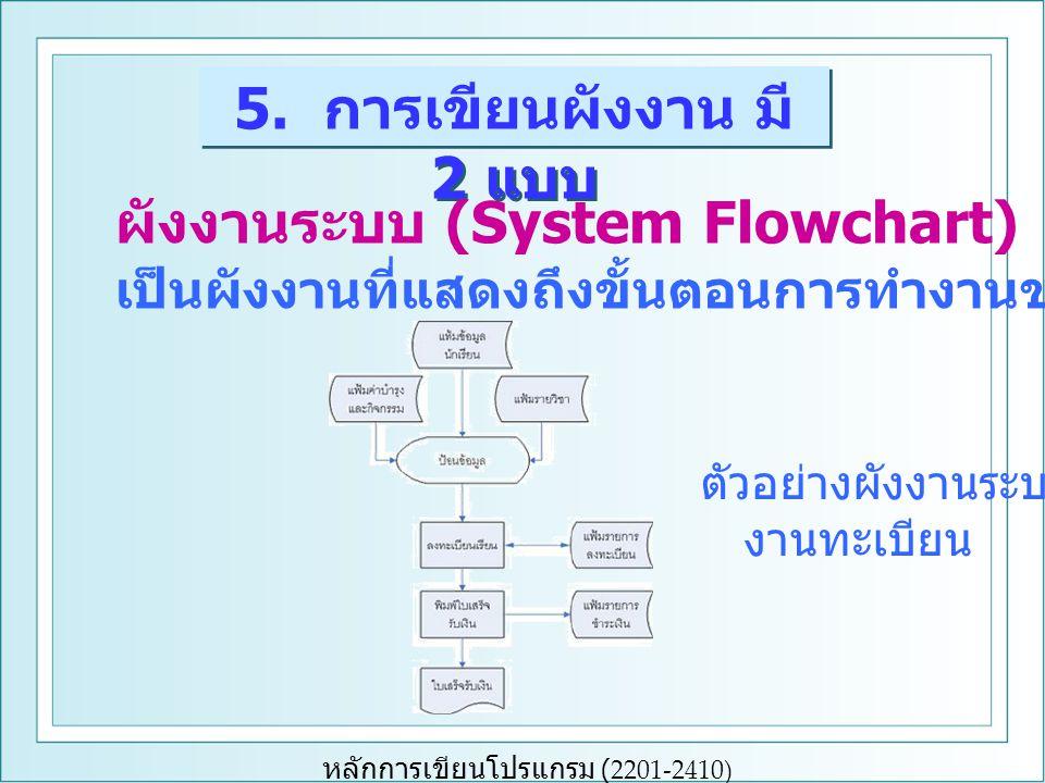 หลักการเขียนโปรแกรม (2201-2410) 5. การเขียนผังงาน มี 2 แบบ ผังงานระบบ (System Flowchart) เป็นผังงานที่แสดงถึงขั้นตอนการทำงานของระบบงานหนึ่ง ๆ ตัวอย่าง