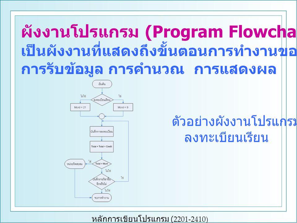 หลักการเขียนโปรแกรม (2201-2410) ผังงานโปรแกรม (Program Flowchart) เป็นผังงานที่แสดงถึงขั้นตอนการทำงานของโปรแกรมในส่วนของ การรับข้อมูล การคำนวณ การแสดง