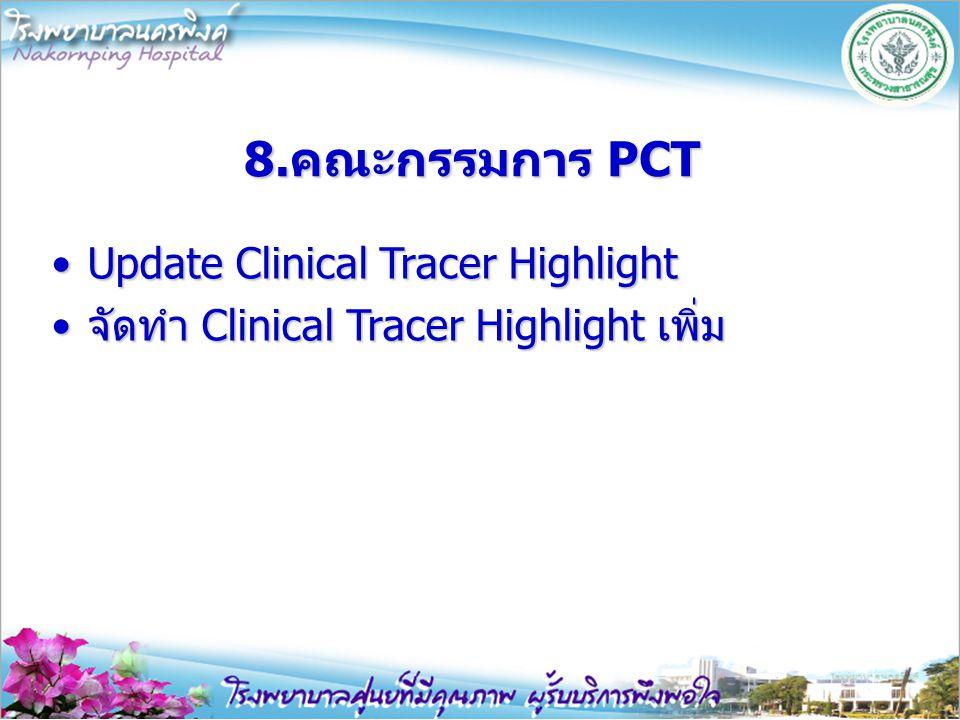 7.คณะกรรมการ PCT และ ทีมนำระบบงาน 7.คณะกรรมการ PCT และ ทีมนำระบบงาน สรุปรวบรวมผลงานสรุปรวบรวมผลงาน