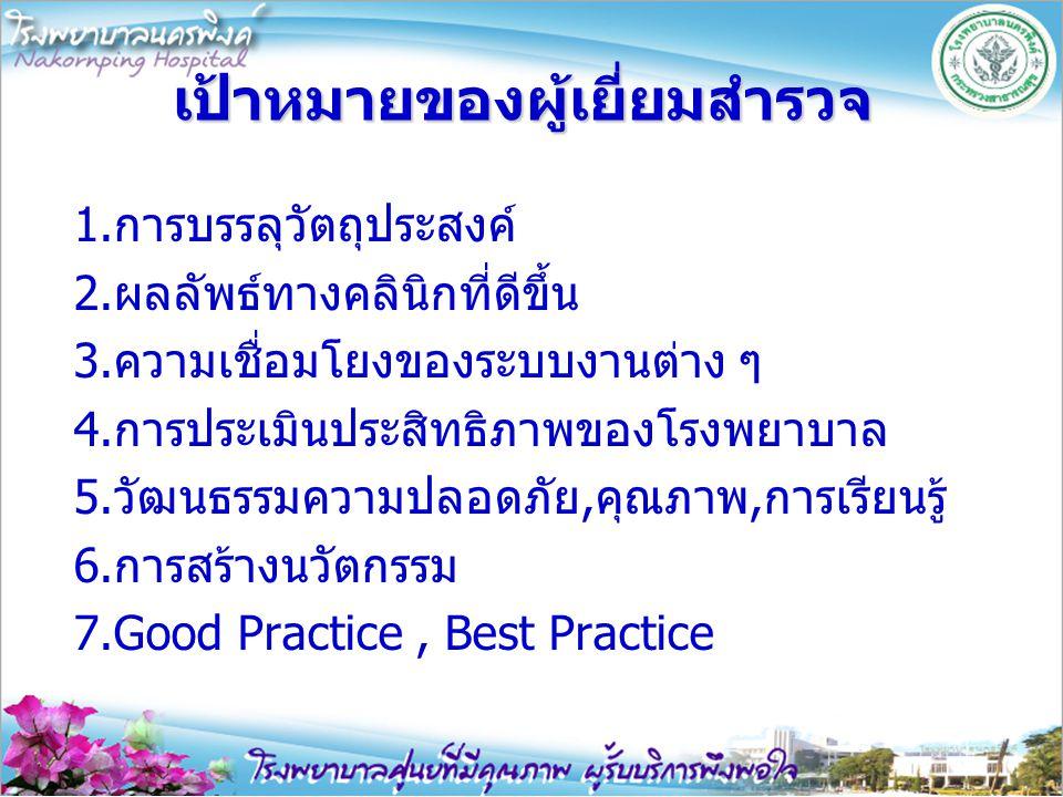 4.วัฒนธรรมความปลอดภัย คุณภาพ และการเรียนรู้
