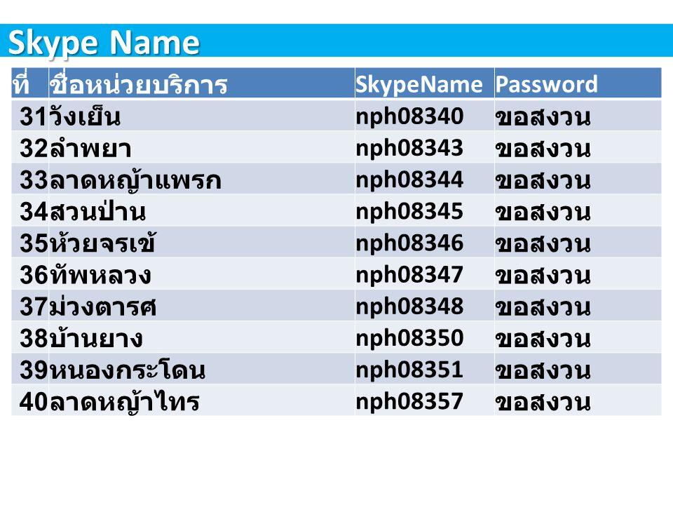 Skype Name ที่ชื่อหน่วยบริการ SkypeNamePassword 31 วังเย็น nph08340 ขอสงวน 32 ลำพยา nph08343 ขอสงวน 33 ลาดหญ้าแพรก nph08344 ขอสงวน 34 สวนป่าน nph08345