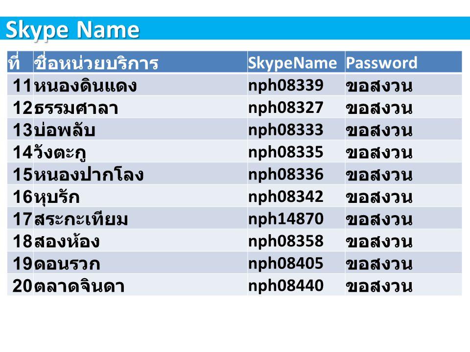 Skype Name ที่ชื่อหน่วยบริการ SkypeNamePassword 21 บางแขม nph08323 ขอสงวน 22 ดอนเสาเกียด nph08324 ขอสงวน 23 พระประโทน nph08325 ขอสงวน 24 บ้านต้นสำโรง nph08326 ขอสงวน 25 ตาก้อง nph08328 ขอสงวน 26 มาบแค nph08329 ขอสงวน 27 สนามจันทร์ nph08330 ขอสงวน 28 ถนนขาด nph08332 ขอสงวน 29 อ้อยอีเตี้ย nph08334 ขอสงวน 30 ทุ่งน้อย nph08338 ขอสงวน