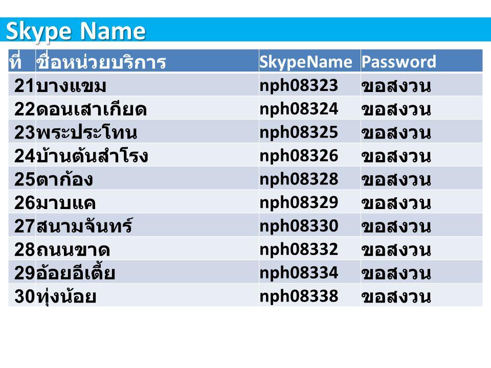 Skype Name ที่ชื่อหน่วยบริการ SkypeNamePassword 31 วังเย็น nph08340 ขอสงวน 32 ลำพยา nph08343 ขอสงวน 33 ลาดหญ้าแพรก nph08344 ขอสงวน 34 สวนป่าน nph08345 ขอสงวน 35 ห้วยจรเข้ nph08346 ขอสงวน 36 ทัพหลวง nph08347 ขอสงวน 37 ม่วงตารศ nph08348 ขอสงวน 38 บ้านยาง nph08350 ขอสงวน 39 หนองกระโดน nph08351 ขอสงวน 40 ลาดหญ้าไทร nph08357 ขอสงวน