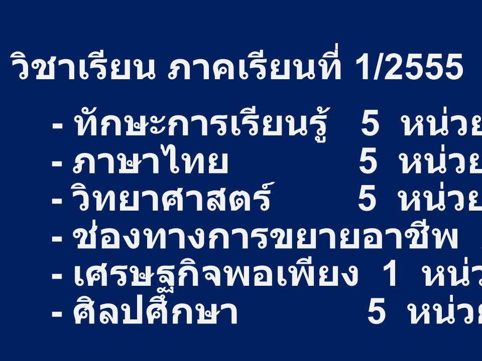 วิชาเรียน ภาคเรียนที่ 1/2555 - ทักษะการเรียนรู้ 5 หน่วยกิต - ภาษาไทย 5 หน่วยกิต - วิทยาศาสตร์ 5 หน่วยกิต - ช่องทางการขยายอาชีพ 2 หน่วยกิต - เศรษฐกิจพอ