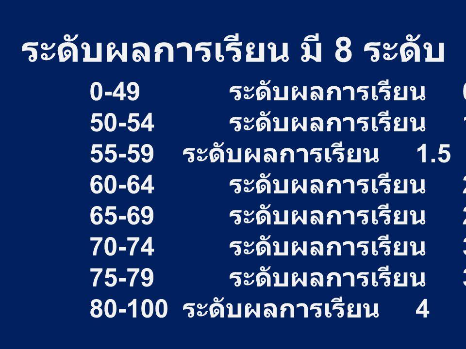 ระดับผลการเรียน มี 8 ระดับ 0-49 ระดับผลการเรียน 0 50-54 ระดับผลการเรียน 1 55-59 ระดับผลการเรียน 1.5 60-64 ระดับผลการเรียน 2 65-69 ระดับผลการเรียน 2.5 70-74 ระดับผลการเรียน 3 75-79 ระดับผลการเรียน 3.5 80-100 ระดับผลการเรียน 4