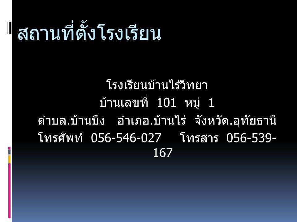 สถานที่ตั้งโรงเรียน โรงเรียนบ้านไร่วิทยา บ้านเลขที่ 101 หมู่ 1 ตำบล. บ้านบึง อำเภอ. บ้านไร่ จังหวัด. อุทัยธานี โทรศัพท์ 056-546-027 โทรสาร 056-539- 16