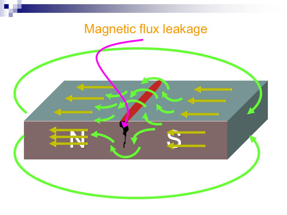Magnetic flux leakage