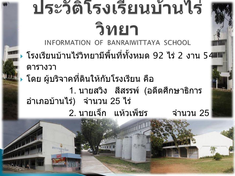  โรงเรียนบ้านไร่วิทยามีพื้นที่ทั้งหมด 92 ไร่ 2 งาน 54 ตารางวา  โดย ผู้บริจาคที่ดินให้กับโรงเรียน คือ 1.