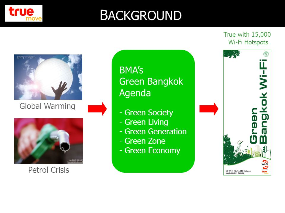 6 Global Warming Petrol Crisis BMA's Green Bangkok Agenda - Green Society - Green Living - Green Generation - Green Zone - Green Economy True with 15,000 Wi-Fi Hotspots B ACKGROUND