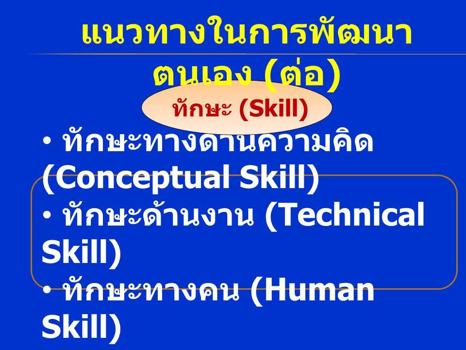 ทักษะทางด้านความคิด (Conceptual Skill) ทักษะด้านงาน (Technical Skill) ทักษะทางคน (Human Skill) ทักษะ (Skill) แนวทางในการพัฒนา ตนเอง ( ต่อ )