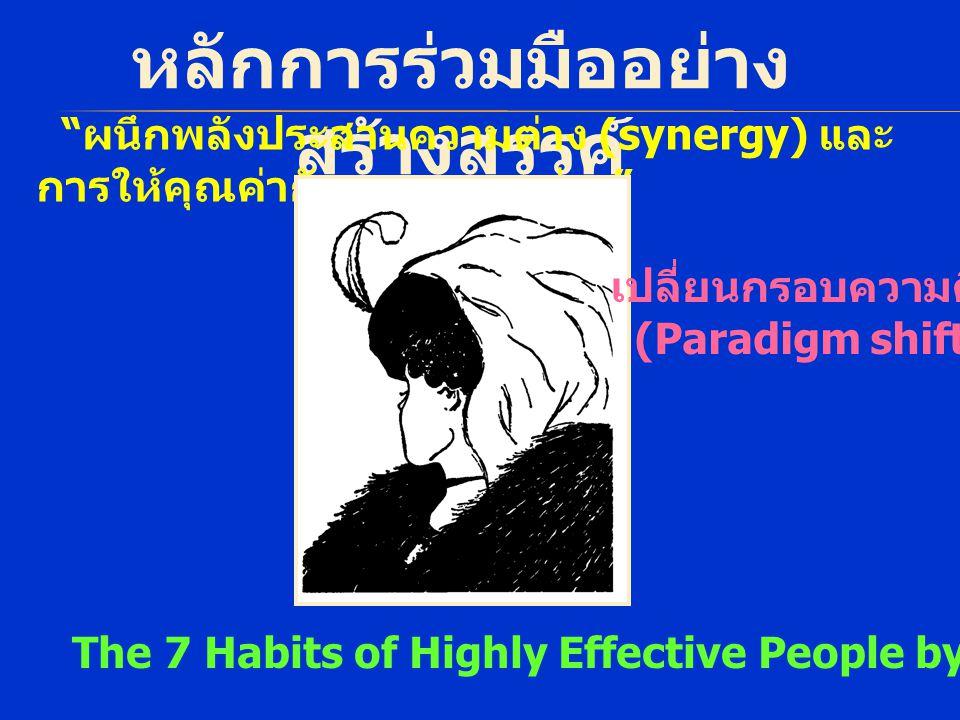 หลักการร่วมมืออย่าง สร้างสรรค์ ผนึกพลังประสานความต่าง (synergy) และ การให้คุณค่ากับความแตกต่าง ( The 7 Habits of Highly Effective People by Stephen R.