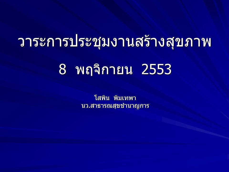 วาระการประชุมงานสร้างสุขภาพ 8 พฤจิกายน 2553 โสพิน พิมเทพา นว. สาธารณสุขชำนาญการ