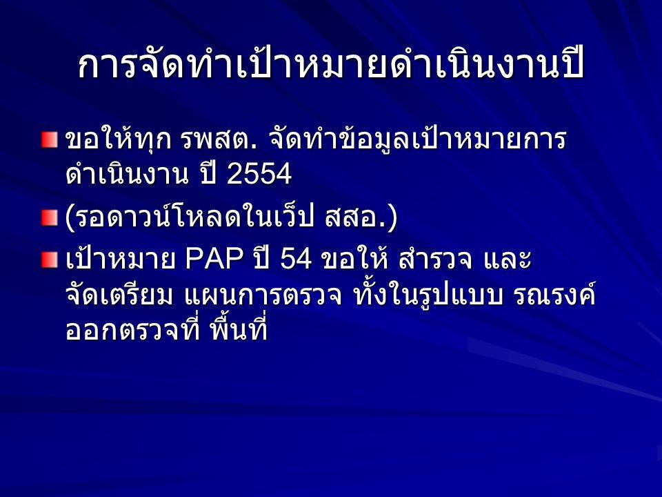 การจัดทำเป้าหมายดำเนินงานปี ขอให้ทุก รพสต. จัดทำข้อมูลเป้าหมายการ ดำเนินงาน ปี 2554 ( รอดาวน์โหลดในเว็ป สสอ.) เป้าหมาย PAP ปี 54 ขอให้ สำรวจ และ จัดเต