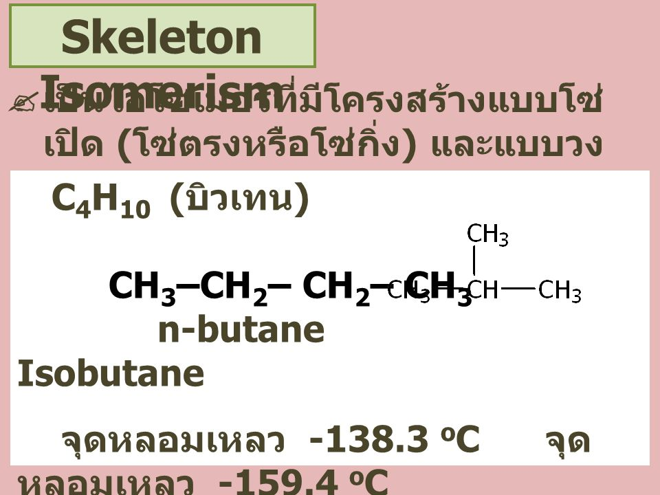  Skeleton Isomerism เป็นไอโซเมอร์ที่มีโครงสร้างแบบโซ่ เปิด ( โซ่ตรงหรือโซ่กิ่ง ) และแบบวง แตกต่างกัน C 4 H 10 ( บิวเทน ) CH 3 –CH 2 – CH 2 – CH 3 n-b
