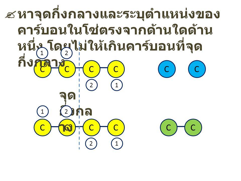 CCCCCC CC 1 1 2 2  แทนที่กิ่งคาร์บอนในโซ่ตรง โดยวาง ในตำแหน่งที่มีค่ามาก กว่าจำนวน อะตอมของคาร์บอนในกิ่งที่ด้านใด ด้านหนึ่ง CCCC 1 1 2 2 หมู่แทนที่มี คาร์บอน 1 อะตอม จะเกิดกิ่งใน ตำแหน่งที่ 2 หมู่แทนที่มี คาร์บอน 2 อะตอม จะเกิดกิ่งใน ตำแหน่งที่ 3 ซึ่งไม่ ปรากฏใน โครงสร้างของโซ่ ตรง จึงไม่สามารถ เขียนโครงสร้างไอ โซเมอร์จากวิธีนี้ได้
