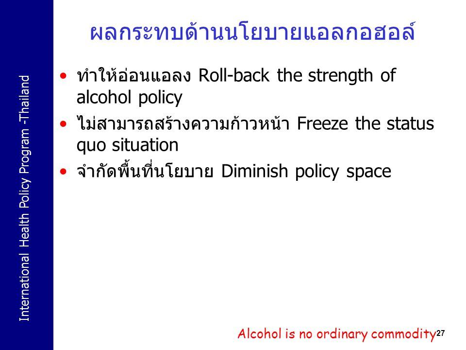 International Health Policy Program -Thailand 27 ผลกระทบด้านนโยบายแอลกอฮอล์ ทำให้อ่อนแอลง Roll-back the strength of alcohol policy ไม่สามารถสร้างความก