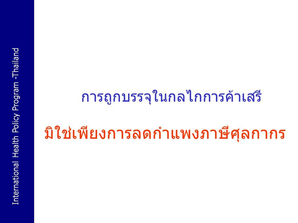 International Health Policy Program -Thailand ข้อเสนอจากศูนย์วิจัยปัญหาสุรา เราไม่ได้พูดถึง สุรา ในฐานะสินค้า (เหมือนสินค้า ที่อ่อนไหวต่อข้อตกลงการค้าอื่นๆ) แต่เราพูดถึง สุรา ในฐานะของ พื้นที่ที่ประกอบไป ด้วย – สินค้าสุรา – ธุรกิจที่เกี่ยวข้องกับสุรา: การลงทุน การทำการตลาด – ความสามารถของประเทศในการจัดการปัญหาสุรา: นโยบายแอลกอฮอล์ เราไม่ได้พูดเฉพาะ Thai-EU และแน่นอนที่สุด เราไม่ได้ปกป้อง สุราในประเทศ