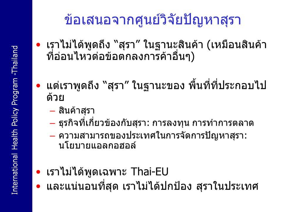 International Health Policy Program -Thailand เราจะเหลืออะไรให้ลูกหลานไว้จัดการปัญหาสุรา ความเสี่ยงต่อกลไกการค้าเสรี สูงกลางต่ำ สูง ภาษี การเข้าถึง โฆษณา เมาแล้วขับ กลาง ใบอนุญาตขาย โควต้าซื้อ/ขน ฉลาก เงื่อนไขการ ห้ามดื่ม การรักษา ต่ำ รณรงค์ ให้ความรู้ อบรมพนักงาน ประสิทธิผล ความคุ้มค่า