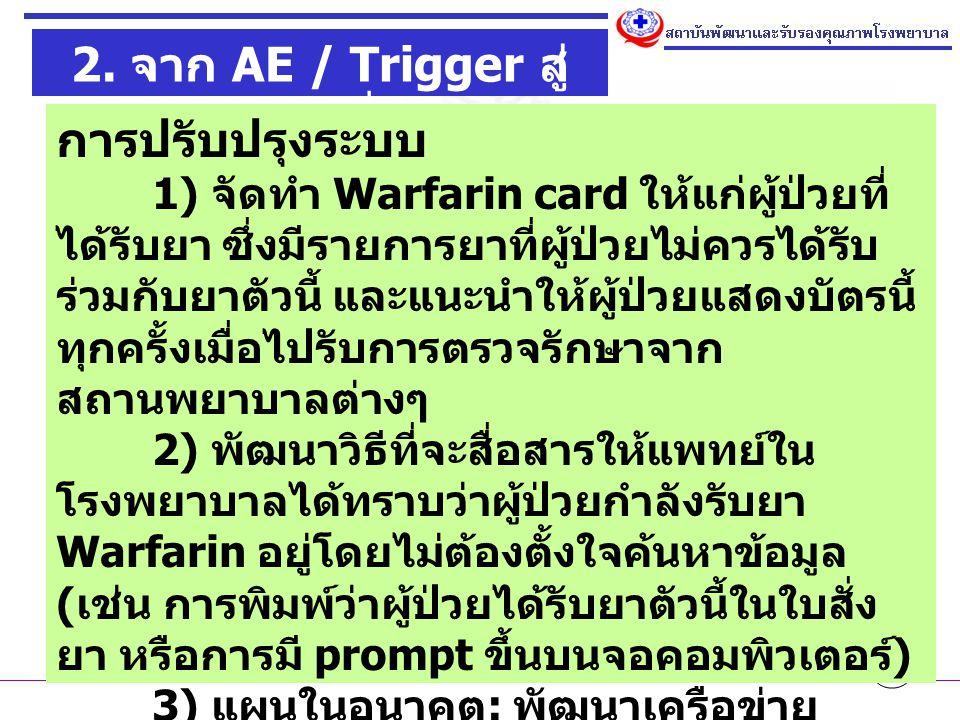 9 2. จาก AE / Trigger สู่ ระบบที่ดี การปรับปรุงระบบ 1) จัดทำ Warfarin card ให้แก่ผู้ป่วยที่ ได้รับยา ซึ่งมีรายการยาที่ผู้ป่วยไม่ควรได้รับ ร่วมกับยาตัว