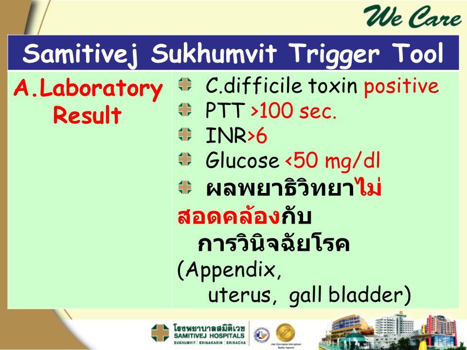 Samitivej Sukhumvit Trigger Tool A.Laboratory Result C.difficile toxin positive PTT >100 sec. INR>6 Glucose <50 mg/dl ผลพยาธิวิทยาไม่ สอดคล้องกับ การว