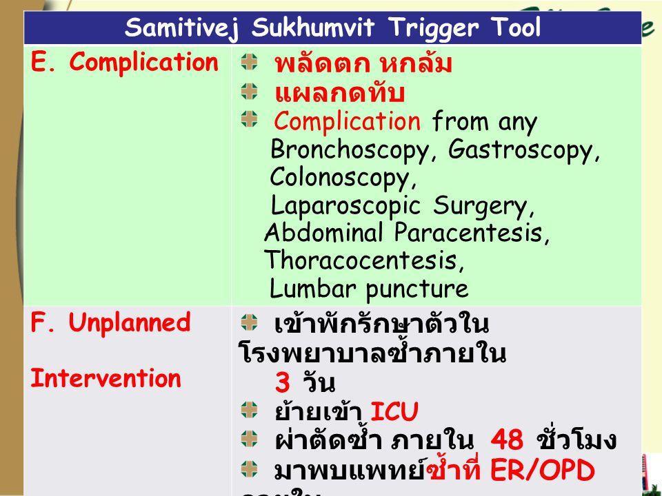 8/23/2014 Samitivej Sukhumvit Trigger Tool E. Complication พลัดตก หกล้ม แผลกดทับ Complication from any Bronchoscopy, Gastroscopy, Colonoscopy, Laparos