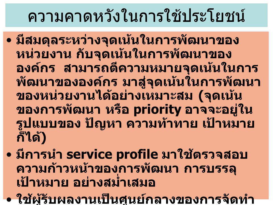 1) ศึกษา Service Profile ER ของ โรงพยาบาล A ค้นหาว่า ทำให้มองเห็นความ เชื่อมโยงอะไรได้บ้าง 2) ศึกษา Service Profile ของหน่วยงานที่ ได้รับมอบหมาย ทำความเข้าใจบริบทของหน่วยงานว่าเหตุใด ผลงานของหน่วยงานจึงออกมาเช่นนั้น พยายามมองหาข้อจำกัดที่หน่วยงานต้อง เผชิญอยู่ ใช้แผนภูมิเพื่อช่วยตรวจสอบความสมบูรณ์ และความสัมพันธ์ภายใน Service Profile 3) สรุปสิ่งที่น่าชื่นชมและโอกาสพัฒนาที่สำคัญ อย่างละ 3 ประเด็น กิจกรรมกลุ่ม
