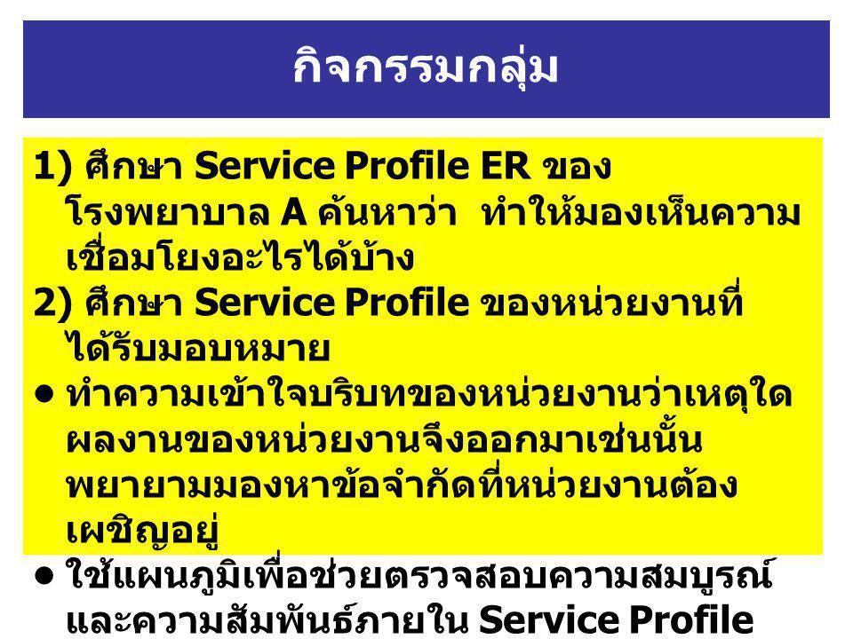 1) ศึกษา Service Profile ER ของ โรงพยาบาล A ค้นหาว่า ทำให้มองเห็นความ เชื่อมโยงอะไรได้บ้าง 2) ศึกษา Service Profile ของหน่วยงานที่ ได้รับมอบหมาย ทำควา