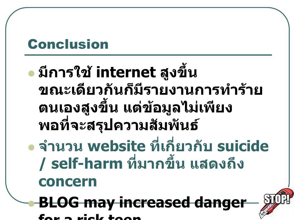 Conclusion มีการใช้ internet สูงขึ้น ขณะเดียวกันก็มีรายงานการทำร้าย ตนเองสูงขึ้น แต่ข้อมูลไม่เพียง พอที่จะสรุปความสัมพันธ์ จำนวน website ที่เกี่ยวกับ