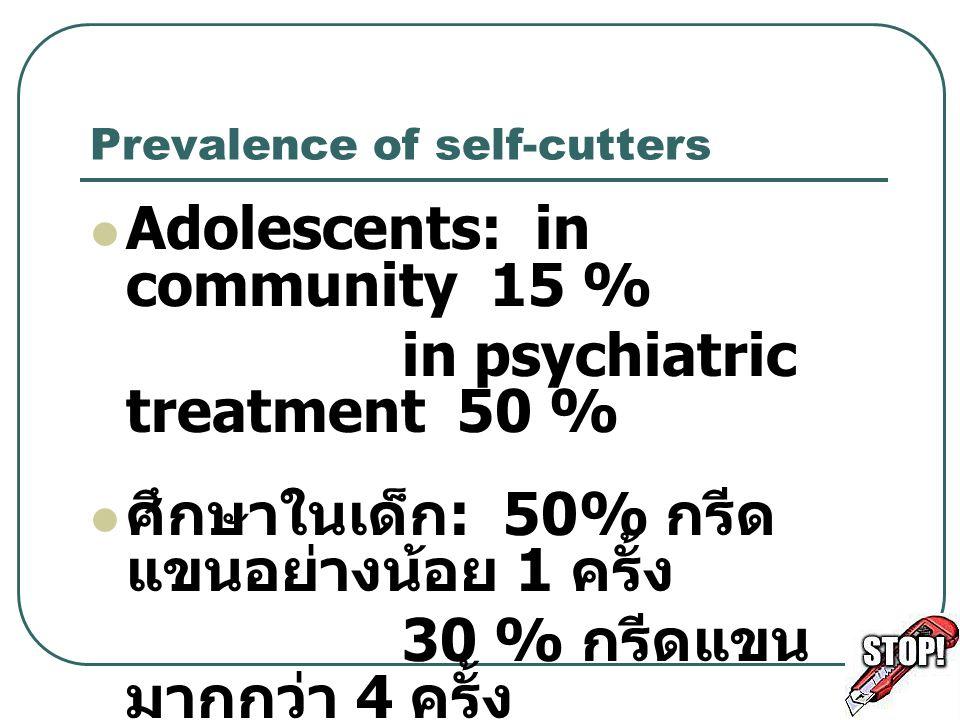 Prevalence of self-cutters Adolescents: in community 15 % in psychiatric treatment 50 % ศึกษาในเด็ก : 50% กรีด แขนอย่างน้อย 1 ครั้ง 30 % กรีดแขน มากกว