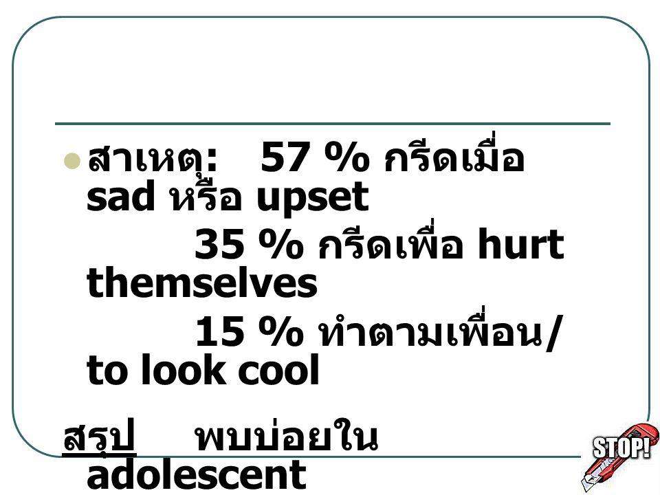 สาเหตุ : 57 % กรีดเมื่อ sad หรือ upset 35 % กรีดเพื่อ hurt themselves 15 % ทำตามเพื่อน / to look cool สรุป พบบ่อยใน adolescent จาก distress & attempt