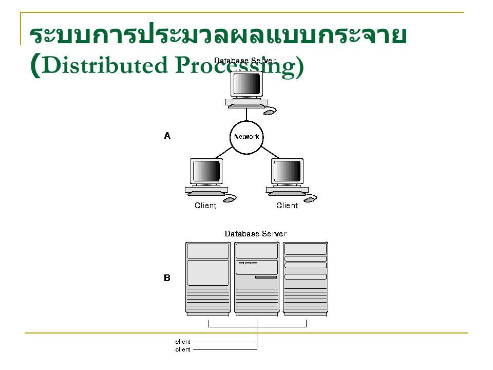 ระบบการประมวลผลแบบกระจาย (Distributed Processing)