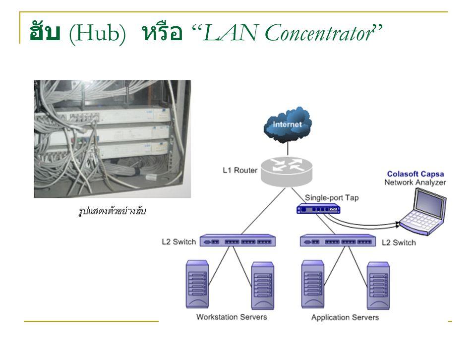 """ฮับ (Hub) หรือ """"LAN Concentrator"""""""