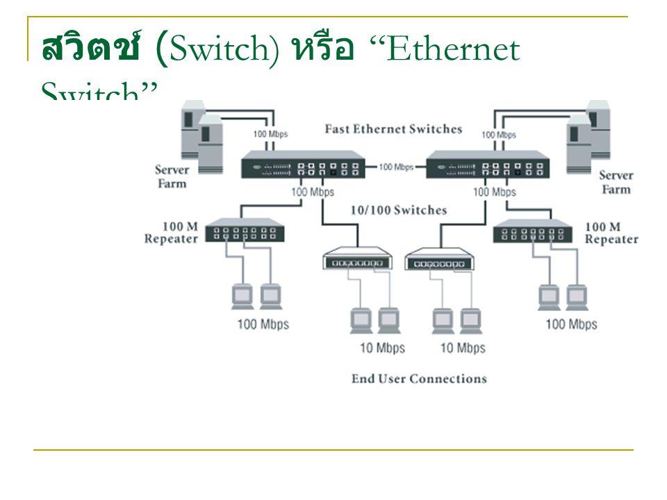 """สวิตช์ (Switch) หรือ """"Ethernet Switch"""""""
