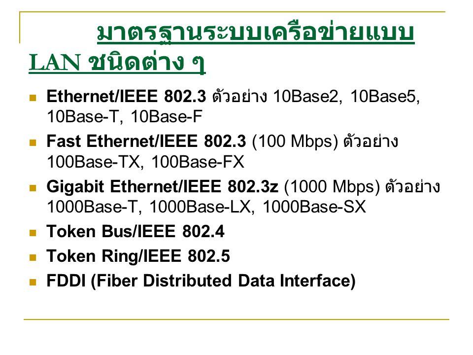 มาตรฐานระบบเครือข่ายแบบ LAN ชนิดต่าง ๆ Ethernet/IEEE 802.3 ตัวอย่าง 10Base2, 10Base5, 10Base-T, 10Base-F Fast Ethernet/IEEE 802.3 (100 Mbps) ตัวอย่าง