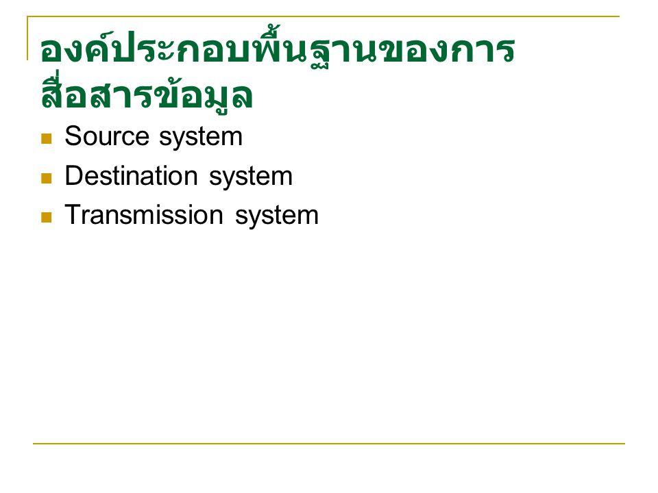องค์ประกอบพื้นฐานของการ สื่อสารข้อมูล Source system Destination system Transmission system
