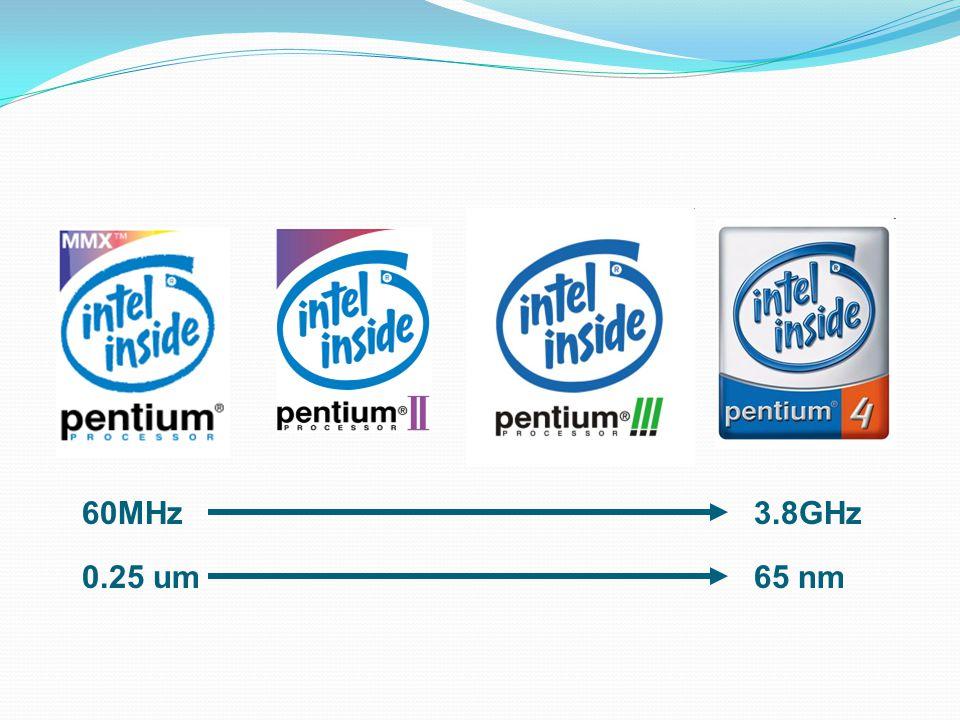 3.8GHz60MHz 65 nm0.25 um