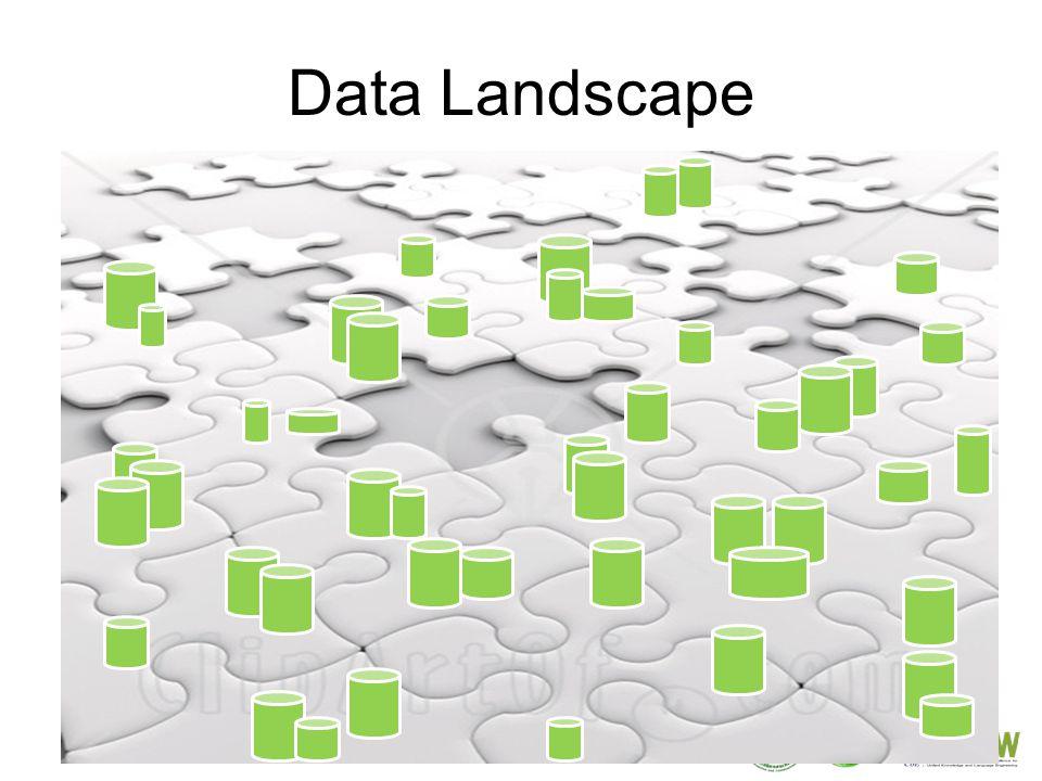 8 Data Landscape