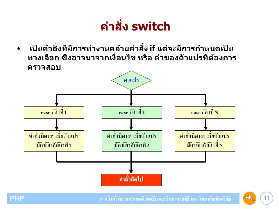 11 PHP ภาควิชาวิทยาการคอมพิวเตอร์ คณะวิทยาศาสตร์ มหาวิทยาลัยเชียงใหม่ คำสั่ง switch ตัวแปร case : ค่าที่ 1 คำสั่งที่ต่างๆ เมื่อตัวแปร มีค่าเท่ากับค่าท
