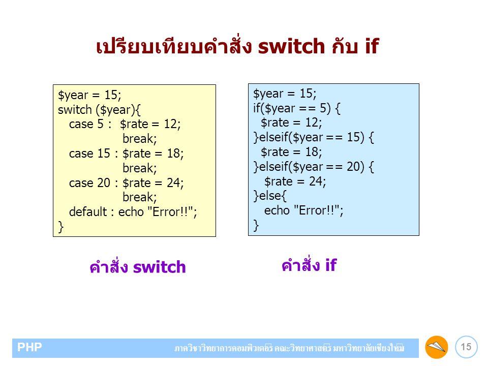 15 PHP ภาควิชาวิทยาการคอมพิวเตอร์ คณะวิทยาศาสตร์ มหาวิทยาลัยเชียงใหม่ เปรียบเทียบคำสั่ง switch กับ if $year = 15; switch ($year){ case 5 : $rate = 12;