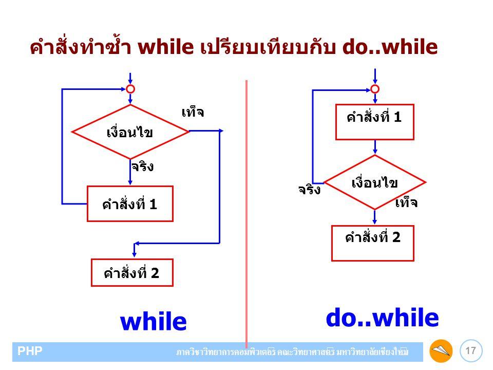 17 PHP ภาควิชาวิทยาการคอมพิวเตอร์ คณะวิทยาศาสตร์ มหาวิทยาลัยเชียงใหม่ คำสั่งทำซ้ำ while เปรียบเทียบกับ do..while เงื่อนไข คำสั่งที่ 1 จริง เท็จ do..wh