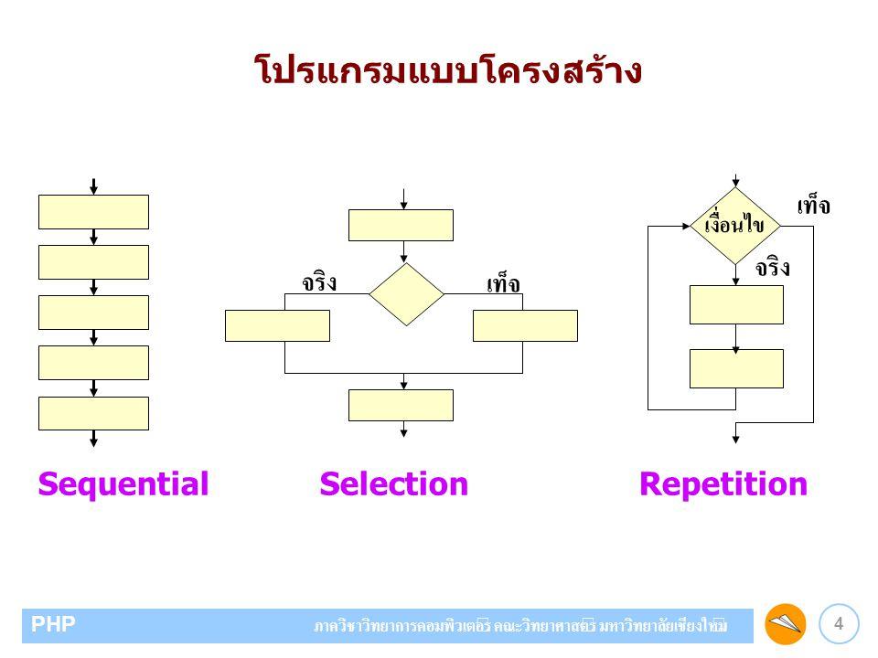 4 PHP ภาควิชาวิทยาการคอมพิวเตอร์ คณะวิทยาศาสตร์ มหาวิทยาลัยเชียงใหม่ จริง เท็จ เงื่อนไข จริง เท็จ โปรแกรมแบบโครงสร้าง Sequential Selection Repetition