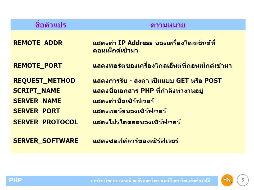 5 PHP ภาควิชาวิทยาการคอมพิวเตอร์ คณะวิทยาศาสตร์ มหาวิทยาลัยเชียงใหม่ ชื่อตัวแปรความหมาย REMOTE_ADDRแสดงค่า IP Address ของเครื่องไคลเอ็นต์ที่ คอนเน็กต์